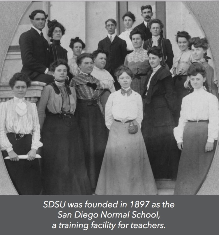 "Historical photo of of a group of teachers with the words ""SDSU was founded in 1897 as the San Diego Normal School, a training facility for teachers"