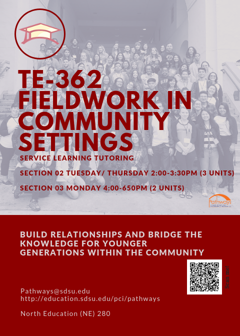 TE362 Fieldwork in Community Setting Apply before add/drop schedule number given after hire