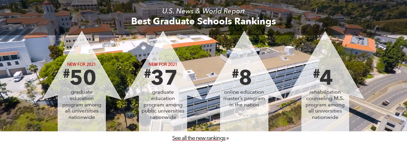 U.S. News & World Report Best Graduate Schools Rankings. Revised! #50 graduate education program among all universities nationwide (new ranking), #37 graduate education program among public universities nationwide (new ranking), #8 online education master's in the nation, and #4 rehabilitation counseling M.S. program among all universities nationwide.